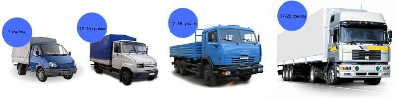 Услуги доставки сетки по Украине