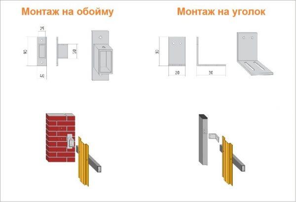 montazh shtaketnogo profilya 600x410 - Монтажная обойма