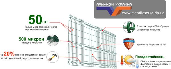 Преимущества секционных инженерных заграждений из металлической сетки