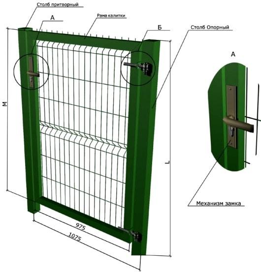 Схему устройства калитки из сетки