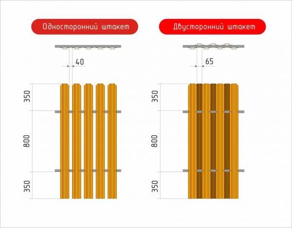 varianty montazha sekcii shtaktenogo zabora min min 600x468 - Штакетный забор 2.5*1.5м/0,45мм/DUOS