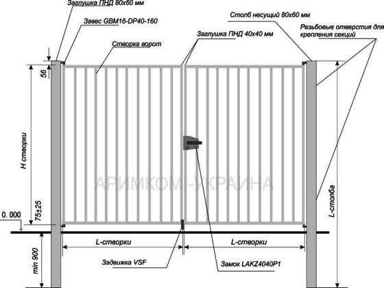 Чертёж ворот из металлопрофиля